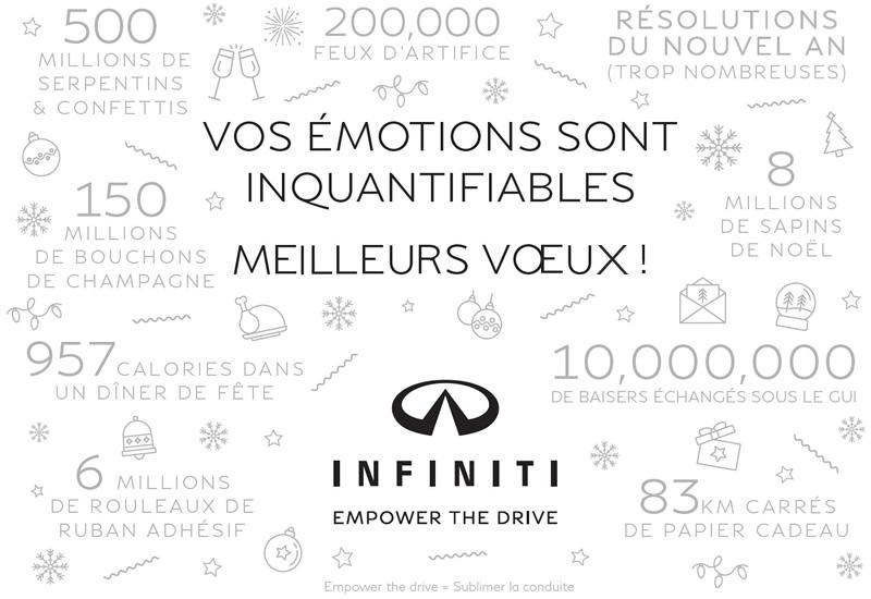 Visuel emailing voeux Infiniti Reims